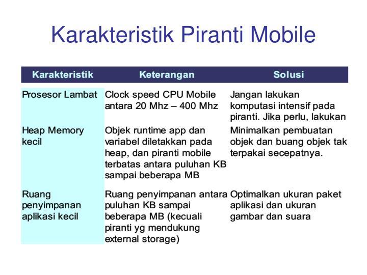 Karakteristik Piranti Mobile