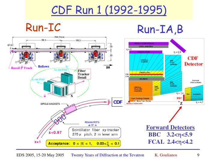 Run-IC