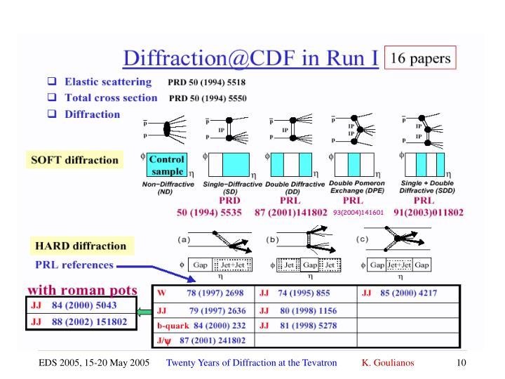 Diffraction @ CDF in Run I