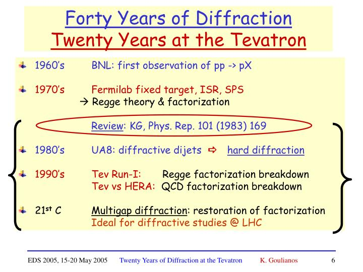 Forty Years of Diffraction