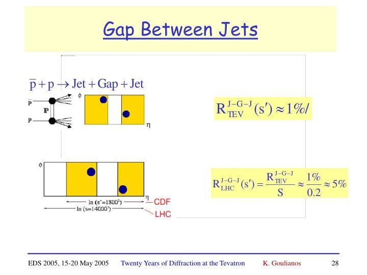Gap Between Jets