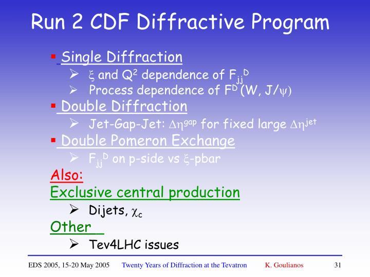 Run 2 CDF Diffractive Program