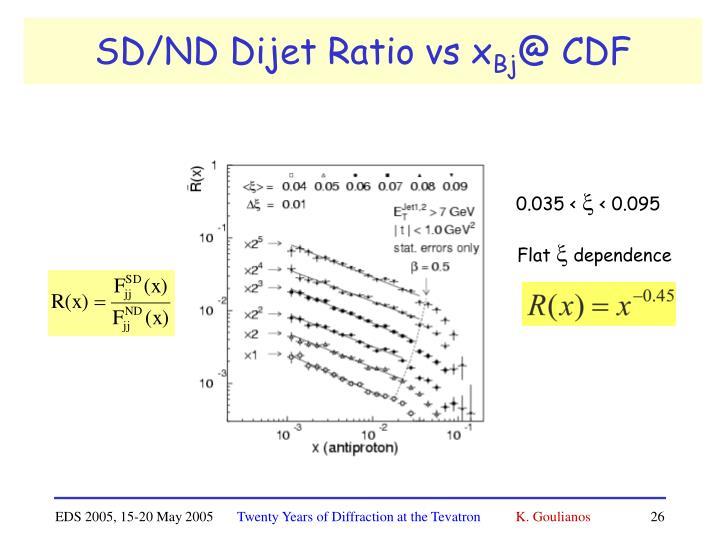 SD/ND Dijet Ratio vs x