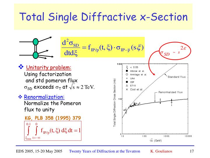 Total Single Diffractive x-Section