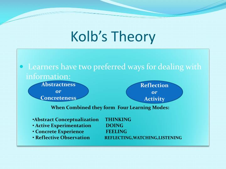 Kolb's Theory