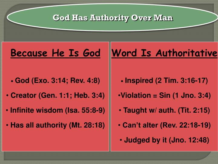 God Has Authority Over Man