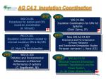 ag c4 3 insulation coordination