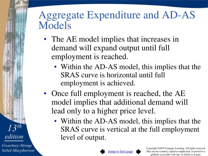 Aggregate Expenditure and AD-AS Models