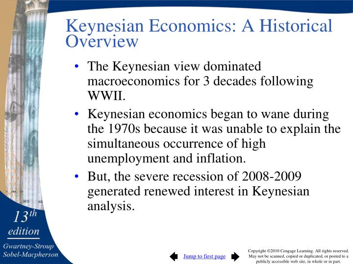 Keynesian Economics: A Historical Overview