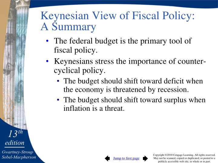 Keynesian View of Fiscal Policy: