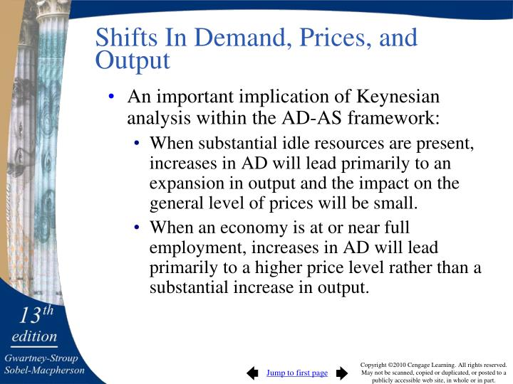 Shifts In Demand, Prices, and Output