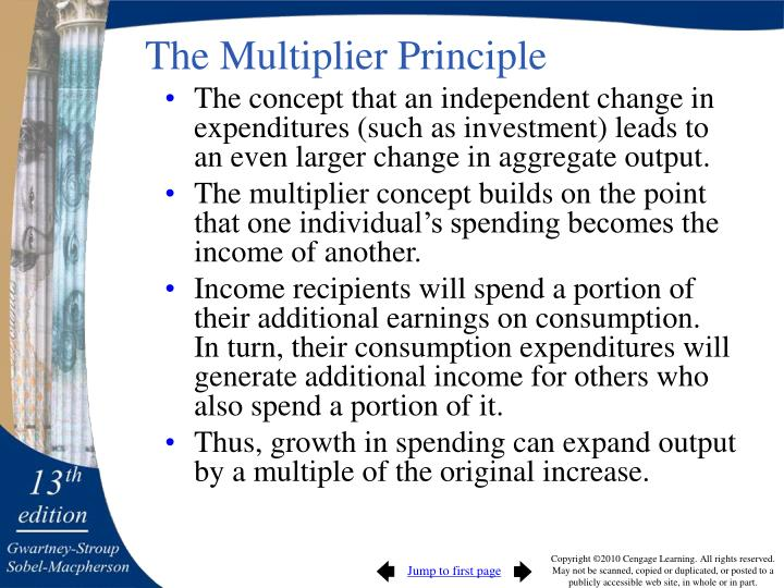 The Multiplier Principle