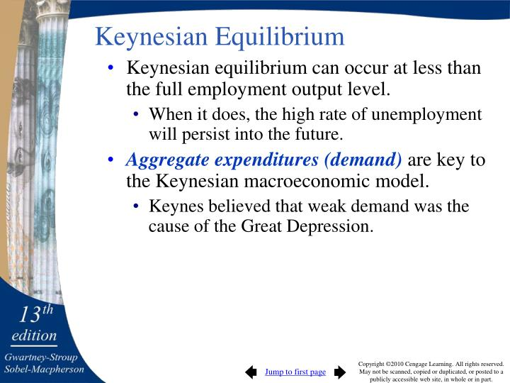 Keynesian Equilibrium