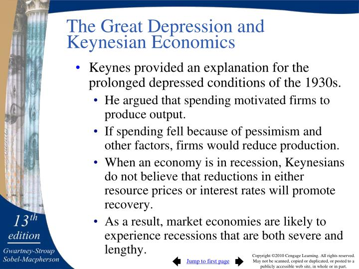 The Great Depression and Keynesian Economics
