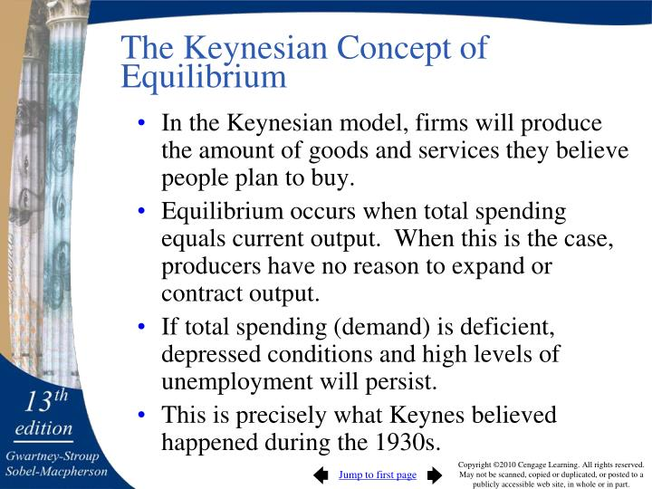 The Keynesian Concept of Equilibrium