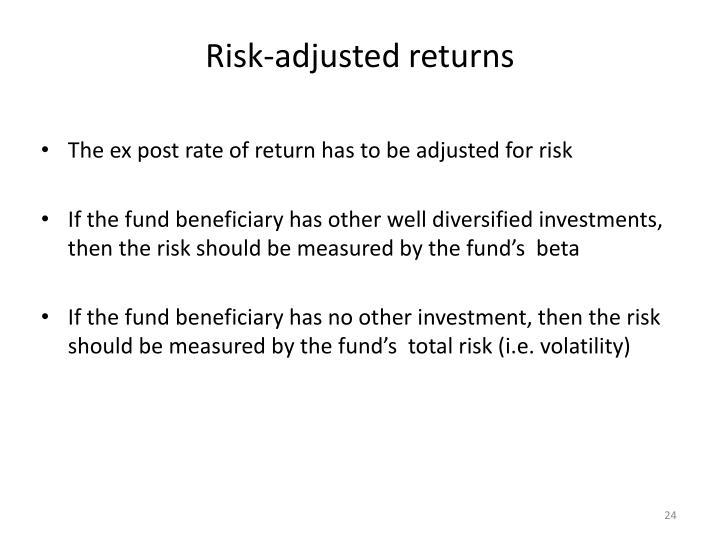 Risk-adjusted returns