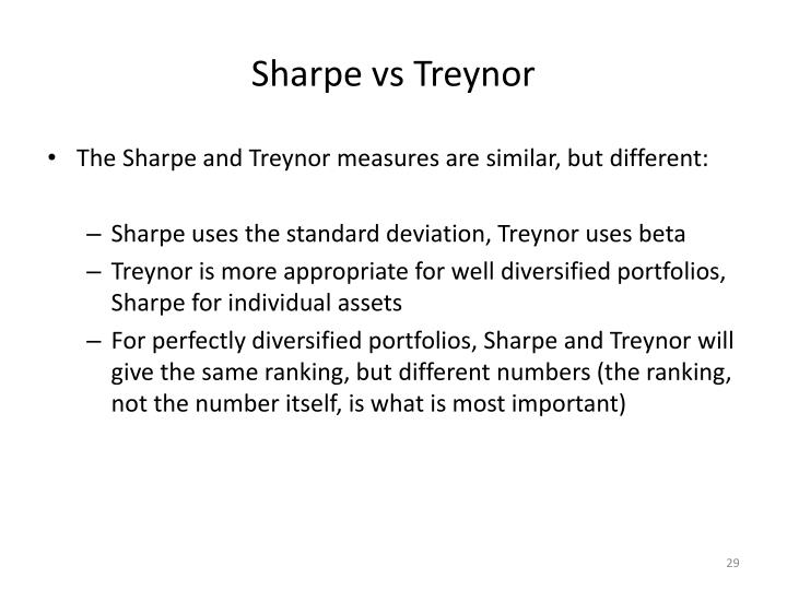 Sharpe vs Treynor