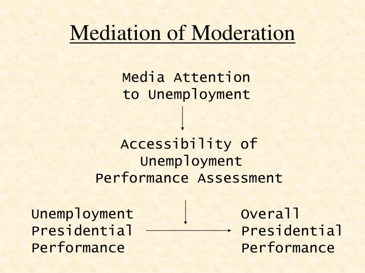 Mediation of Moderation