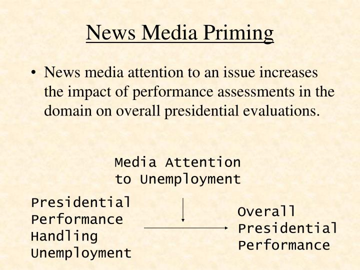 News Media Priming