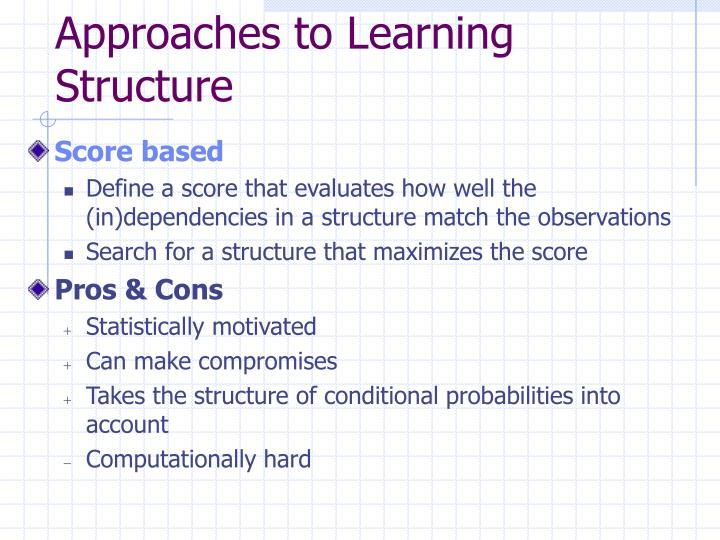 Approaches to Learning Structure
