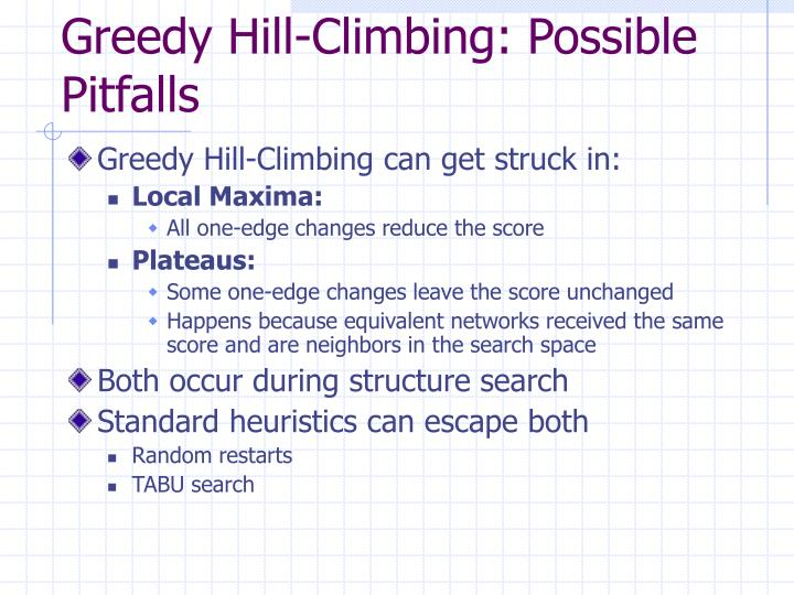 Greedy Hill-Climbing: Possible Pitfalls