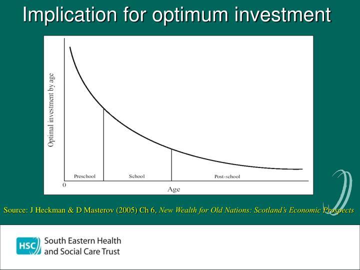 Implication for optimum investment