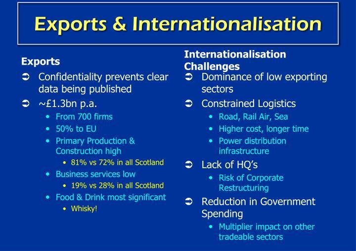 Exports & Internationalisation
