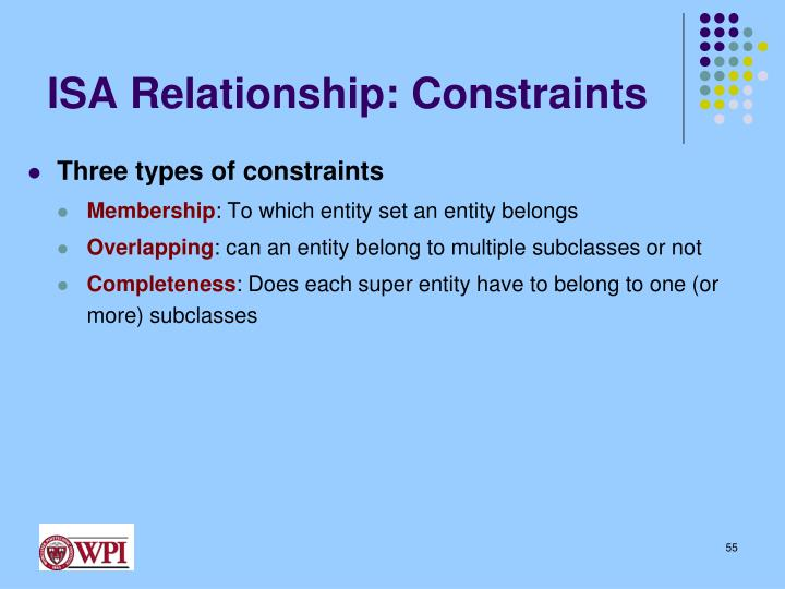 ISA Relationship: Constraints