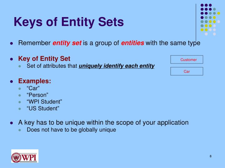 Keys of Entity Sets