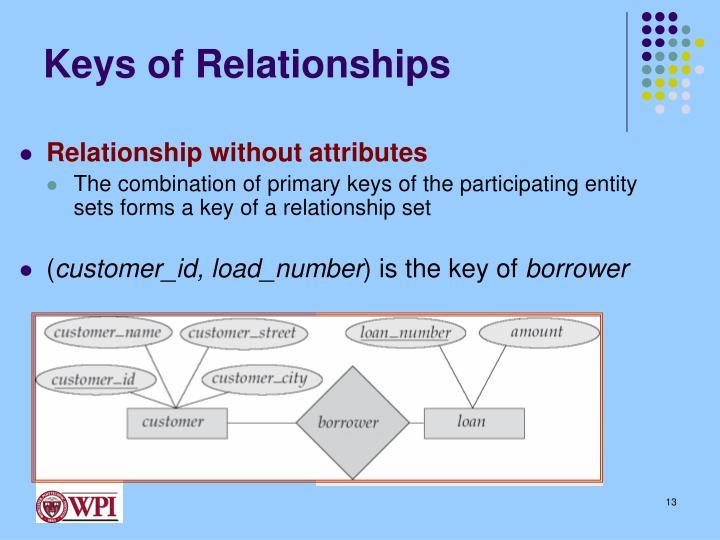 Keys of Relationships