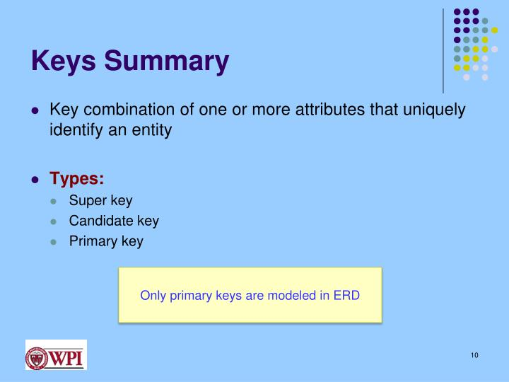 Keys Summary