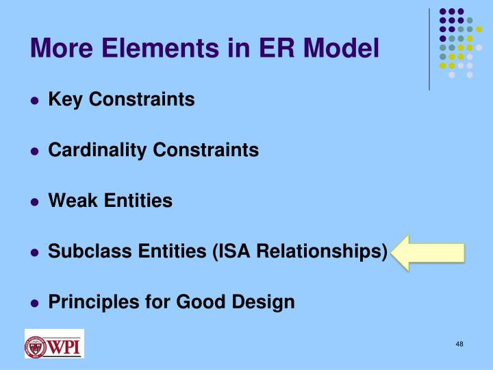 More Elements in ER Model