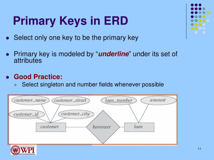 Primary Keys in ERD