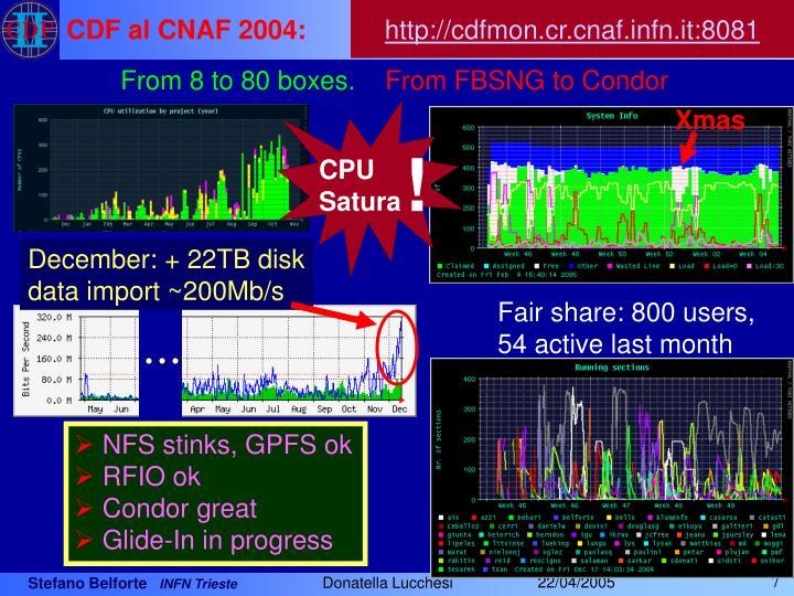 CDF al CNAF 2004: