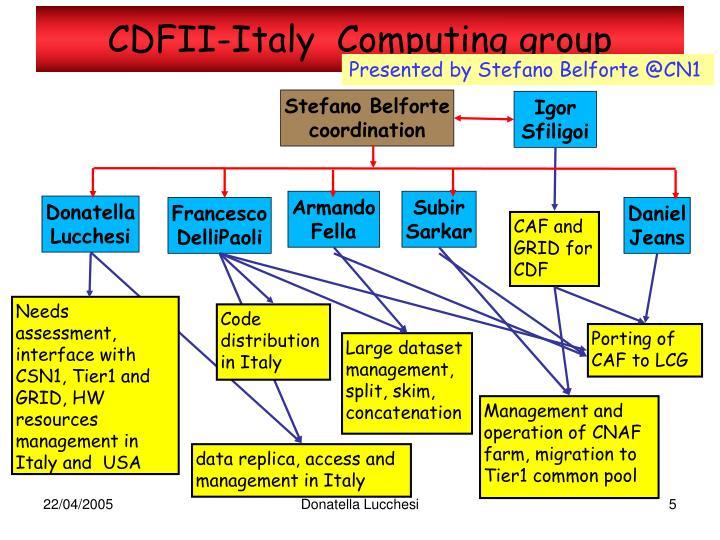 CDFII-Italy  Computing group