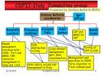 cdfii italy computing group