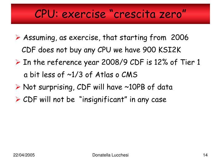 """CPU: exercise """"crescita zero"""""""