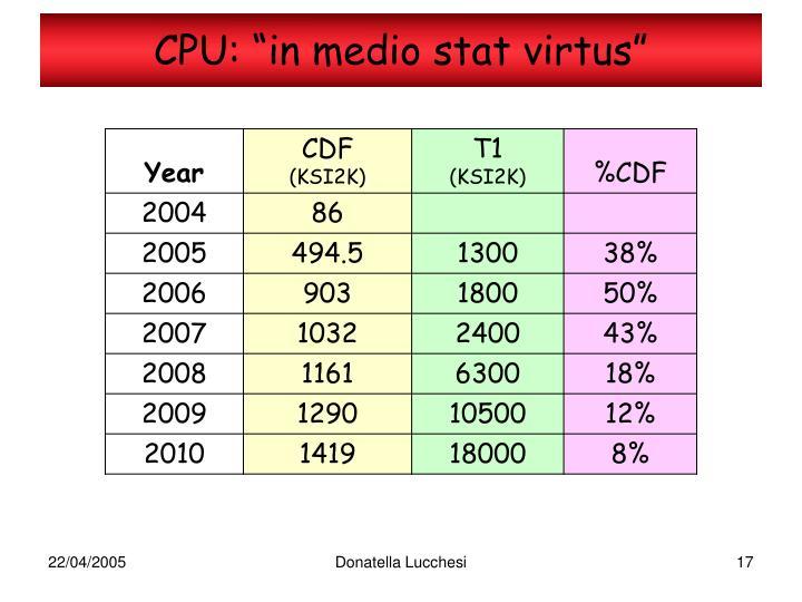 """CPU: """"in medio stat virtus"""""""