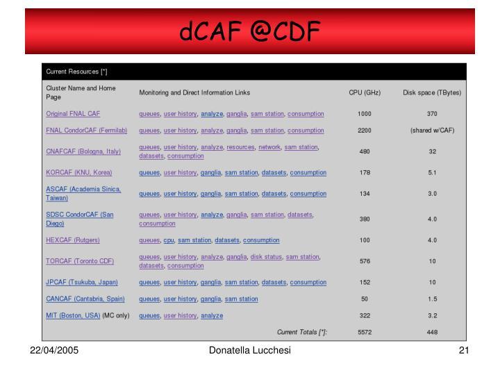 dCAF @CDF