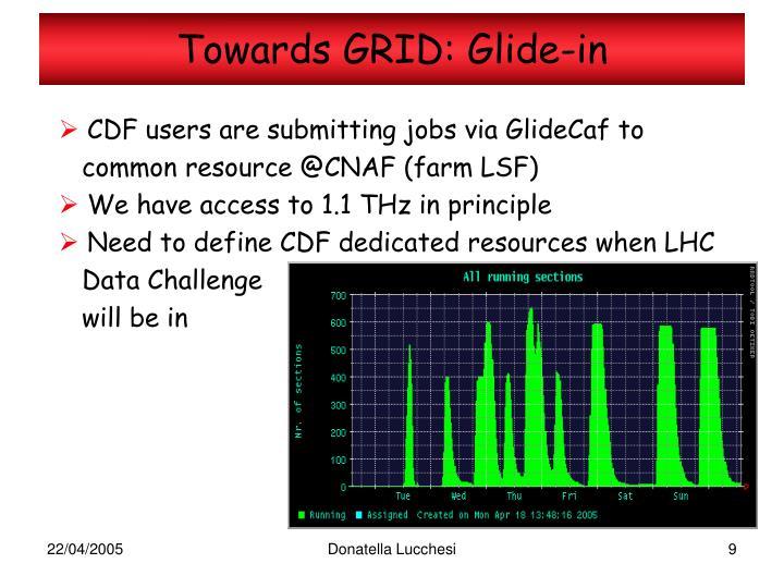 Towards GRID: Glide-in