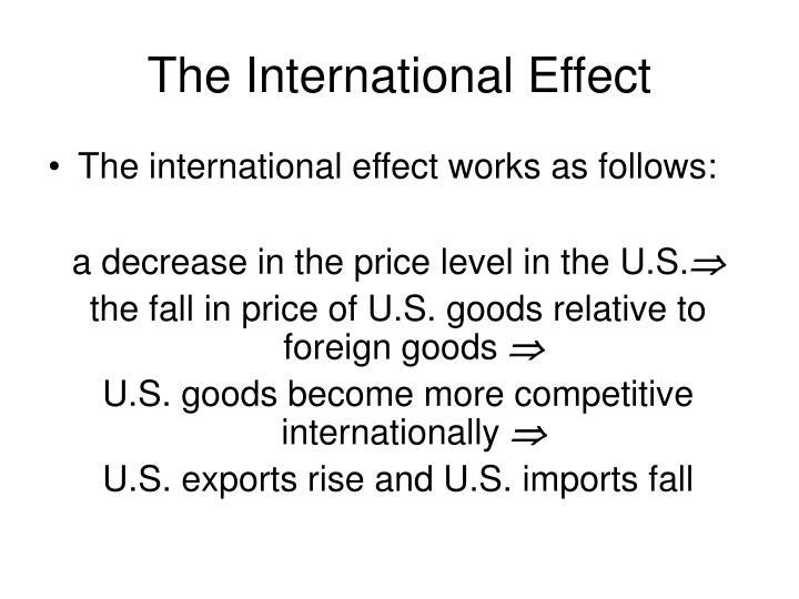 The International Effect