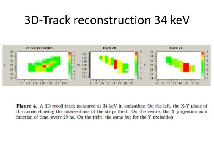 3D-Track reconstruction 34