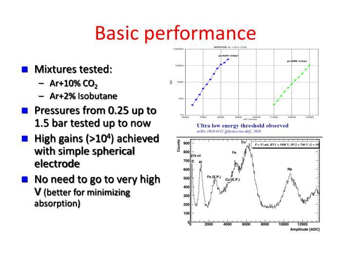 Basic performance