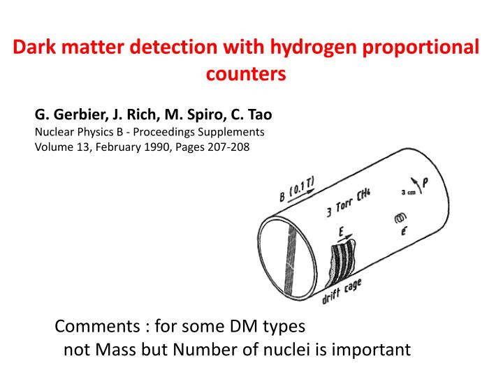 Dark matter detection with hydrogen proportional  counters