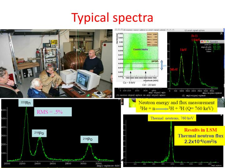 Typical spectra