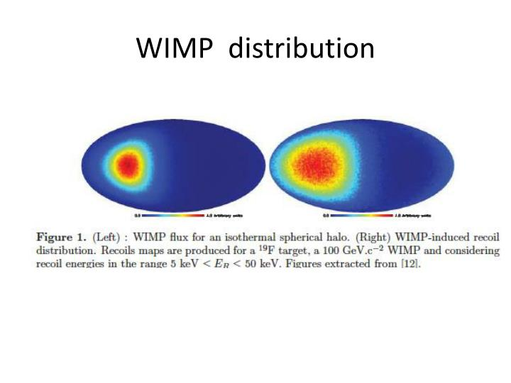 WIMP  distribution