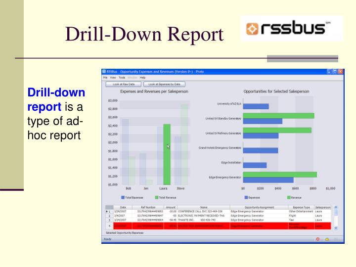 Drill-Down Report