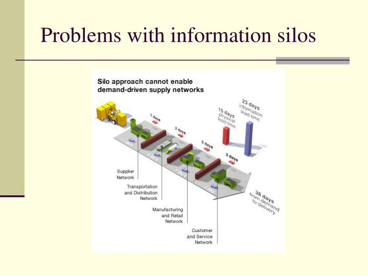 Problems with information silos
