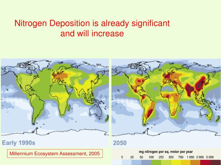 Nitrogen Deposition is already significant and will increase