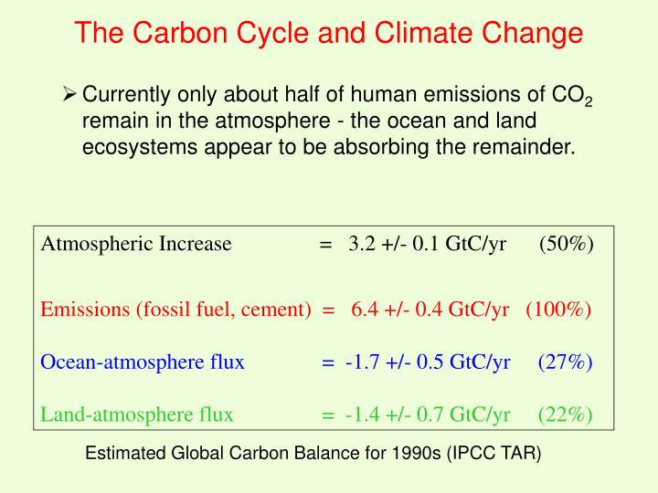 The carbon cycle and climate change